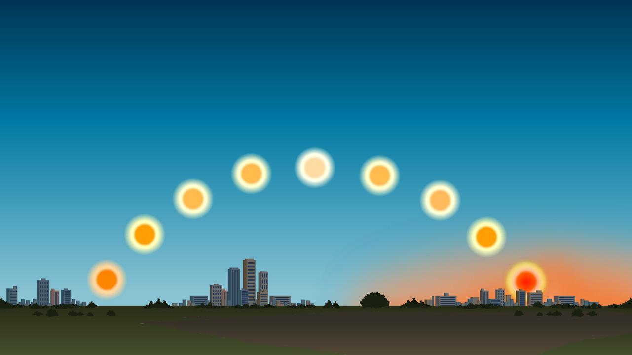 第10回編集制作大賞の特別賞の画像_太陽の動き